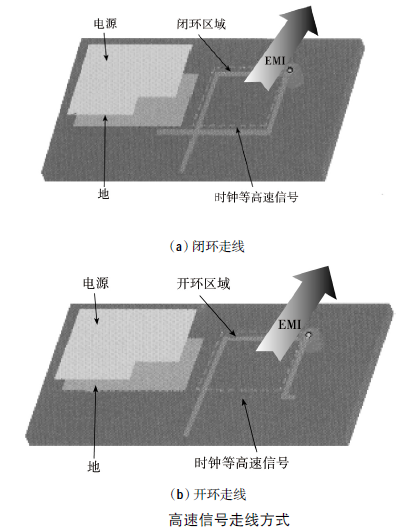 EMC 设计及整改- PCB 设计原则2 博主推荐 第2张