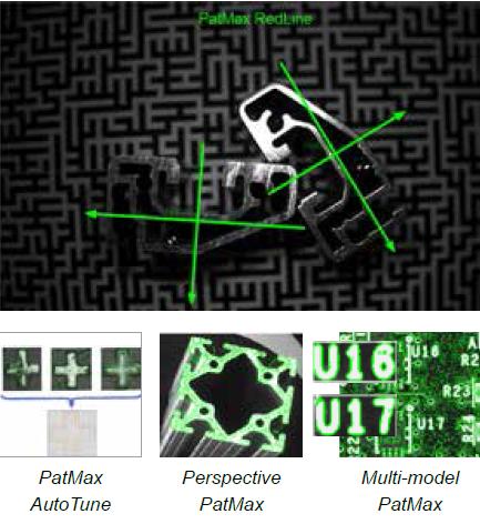机器视觉技术和视觉工具 博主推荐 第8张