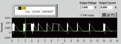 TPMS射频信号的调制特性分析及射频编码解调 博主推荐 第4张