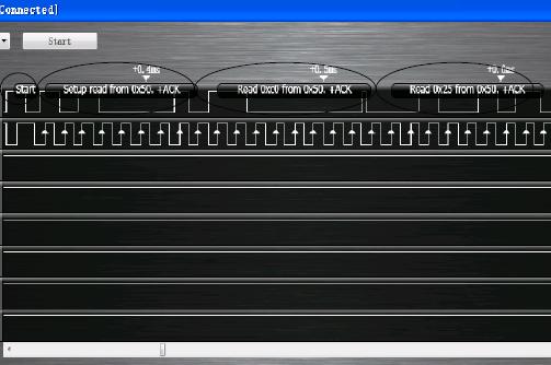 逻辑分析仪: 一种类似于示波器的波形测试设备 博主推荐 第1张