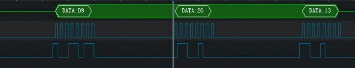 逻辑分析仪的SPI 解码 博主推荐 第3张