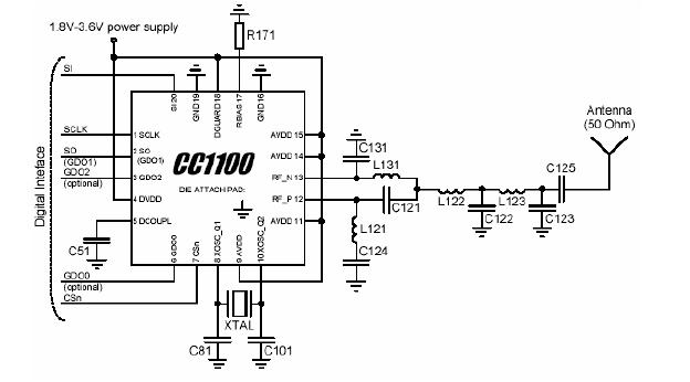CC1100 RF收发芯片引脚结构 博主推荐 第1张
