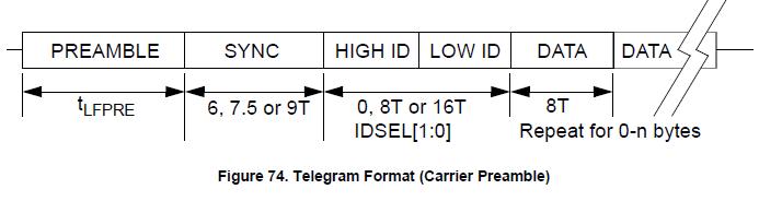 NXP TPMS芯片低频接收功能(LFR)6报文验证 胎压OE替换件 第2张