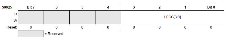 NXP TPMS芯片低频接收功能(LFR)7 LFR寄存器定义 胎压OE替换件 第1张