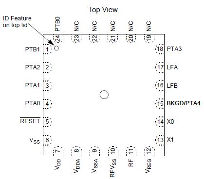 NXP TPMS芯片射频发射功能(RF)-5 -射频输出级 胎压OE替换件 第1张