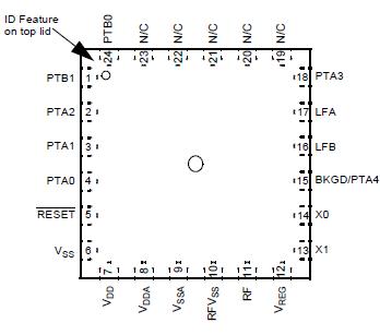 NXP TPMS芯片工作模式3-片上外围模块 胎压OE替换件 第1张