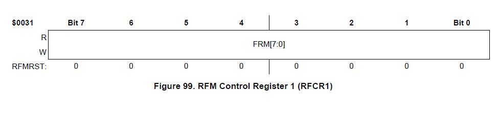 NXP TPMS芯片之-RFM控制寄存器RFCR0 RFCR1 RFCR3 RFCR4 胎压OE替换件 第1张