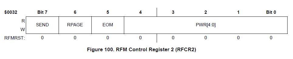 NXP TPMS芯片之-RFM控制寄存器2-RFCR2 胎压OE替换件 第1张