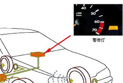TPMS胎压原车故障代码参考 胎压OE替换件 第1张