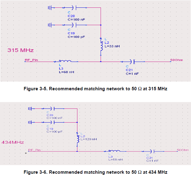 NXP TPMS芯片之-射频发射 胎压OE替换件 第1张