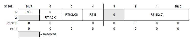 NXP TPMS芯片之-实时中断 胎压OE替换件 第1张